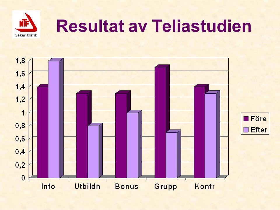 Resultat av Teliastudien