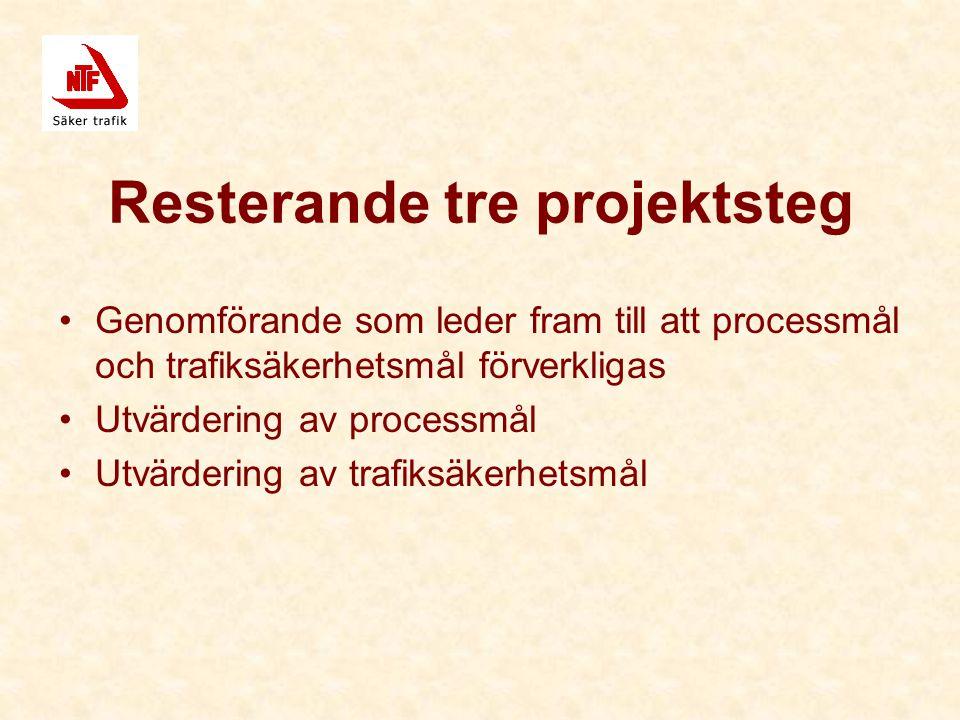 Resterande tre projektsteg Genomförande som leder fram till att processmål och trafiksäkerhetsmål förverkligas Utvärdering av processmål Utvärdering av trafiksäkerhetsmål