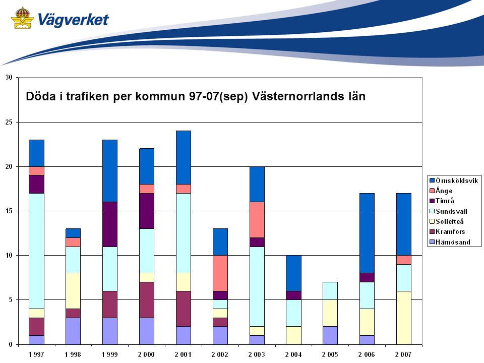 Döda i trafiken per kommun 97-07(sep) Västernorrlands län