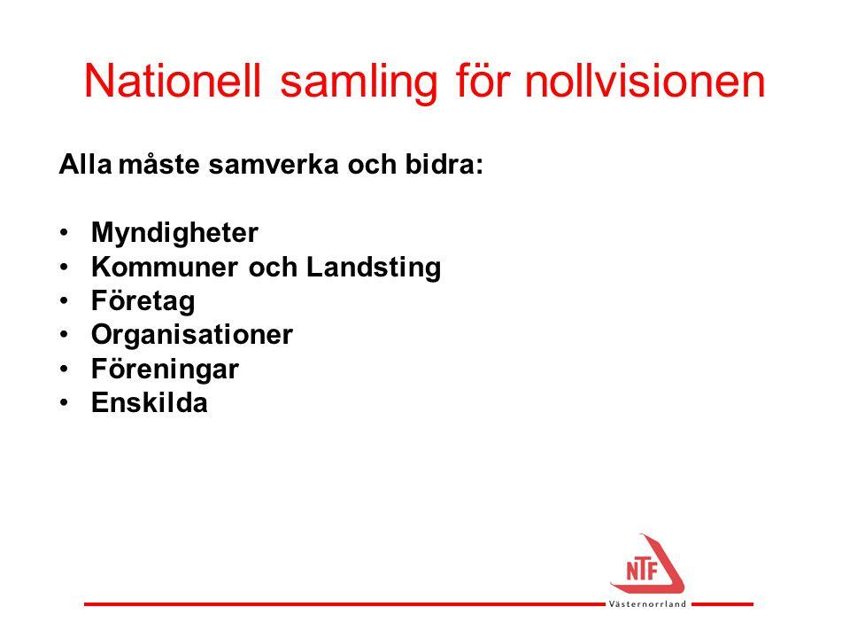 Nationell samling för nollvisionen Alla måste samverka och bidra: Myndigheter Kommuner och Landsting Företag Organisationer Föreningar Enskilda