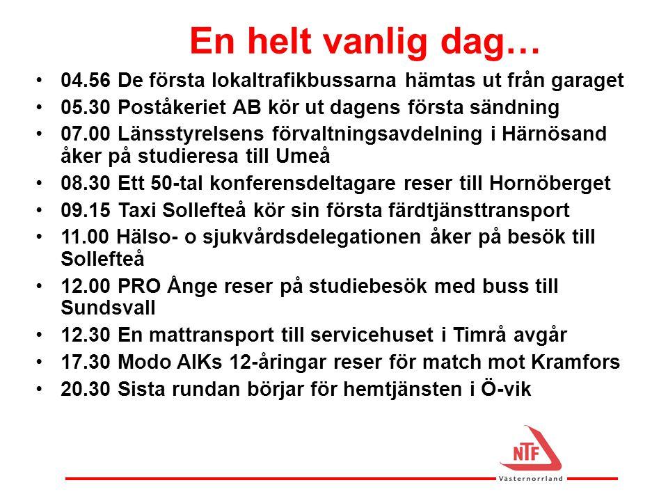En helt vanlig dag… 04.56 De första lokaltrafikbussarna hämtas ut från garaget 05.30 Poståkeriet AB kör ut dagens första sändning 07.00 Länsstyrelsens förvaltningsavdelning i Härnösand åker på studieresa till Umeå 08.30 Ett 50-tal konferensdeltagare reser till Hornöberget 09.15 Taxi Sollefteå kör sin första färdtjänsttransport 11.00 Hälso- o sjukvårdsdelegationen åker på besök till Sollefteå 12.00 PRO Ånge reser på studiebesök med buss till Sundsvall 12.30 En mattransport till servicehuset i Timrå avgår 17.30 Modo AIKs 12-åringar reser för match mot Kramfors 20.30 Sista rundan börjar för hemtjänsten i Ö-vik