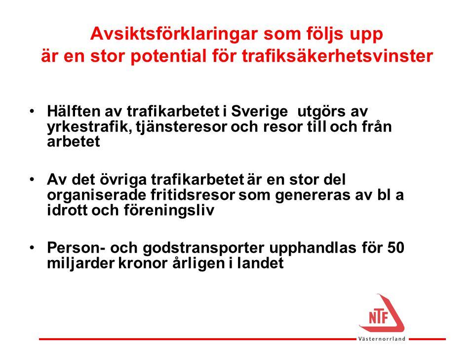 Avsiktsförklaringar som följs upp är en stor potential för trafiksäkerhetsvinster Hälften av trafikarbetet i Sverige utgörs av yrkestrafik, tjänsteresor och resor till och från arbetet Av det övriga trafikarbetet är en stor del organiserade fritidsresor som genereras av bl a idrott och föreningsliv Person- och godstransporter upphandlas för 50 miljarder kronor årligen i landet
