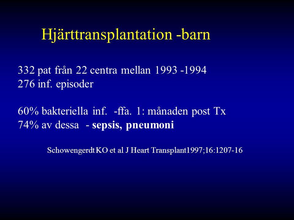 Hjärttransplantation -barn 332 pat från 22 centra mellan 1993 -1994 276 inf.