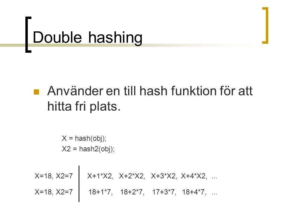Double hashing Använder en till hash funktion för att hitta fri plats.