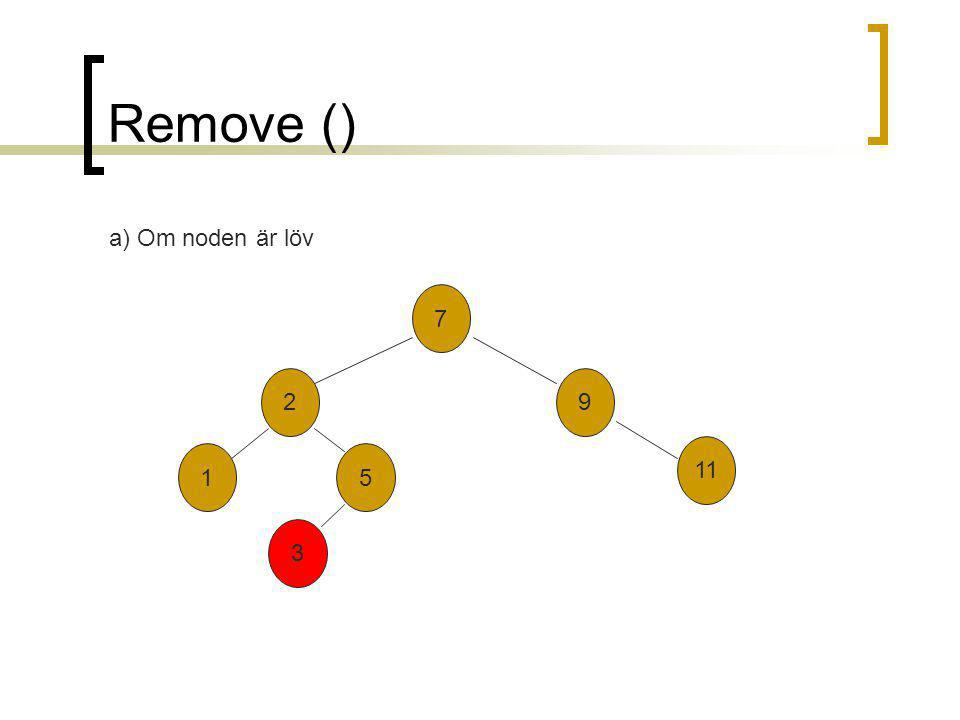 Remove () 7 2 3 9 11 51 a) Om noden är löv