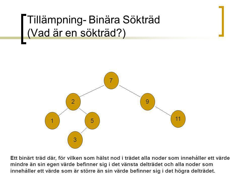Tillämpning- Binära Sökträd (Vad är en sökträd ) 7 2 3 9 11 51 Ett binärt träd där, för vilken som hälst nod i trädet alla noder som innehåller ett värde mindre än sin egen värde befinner sig i det vänsta delträdet och alla noder som innehåller ett värde som är större än sin värde befinner sig i det högra delträdet.