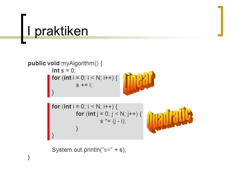 I praktiken… public void myAlgorithm() { int s = 0; for (int i = 0; i < N; i++) { s += i; } for (int i = 0; i < N; i++) { for (int j = 0; j < N; j++) { s *= (j - i); } System.out.println( s= + s); } Bara den dominanta termern