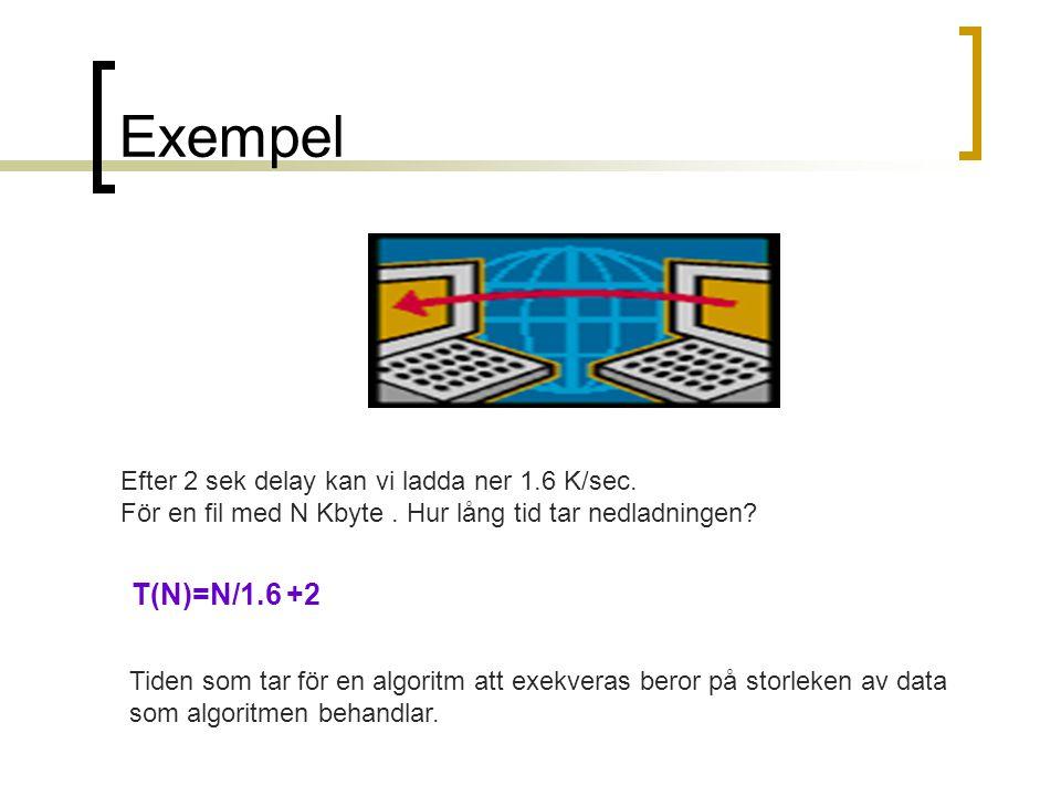Algoritm analys Att beräkna en algoritms komplexitet kallas algoritm analys.