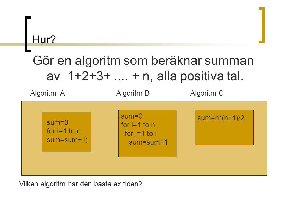 Hur många operationer utförs för varje algoritm tilldelningn+11+n(n+1)/2 1 additionnn(n+1)/2 1 multiplikation 1 div 1 Total operationer2n+1n^2+n+1 4 Bra att veta: 1+2+3+..+n =n(n+1)/2 och 1+2+3+...+n-1= n(n-1)/2 sum=0 for i=1 to n sum=sum+ i; sum=0 for i=1 to n for j=1 to i sum=sum+1 sum=n*(n+1)/2