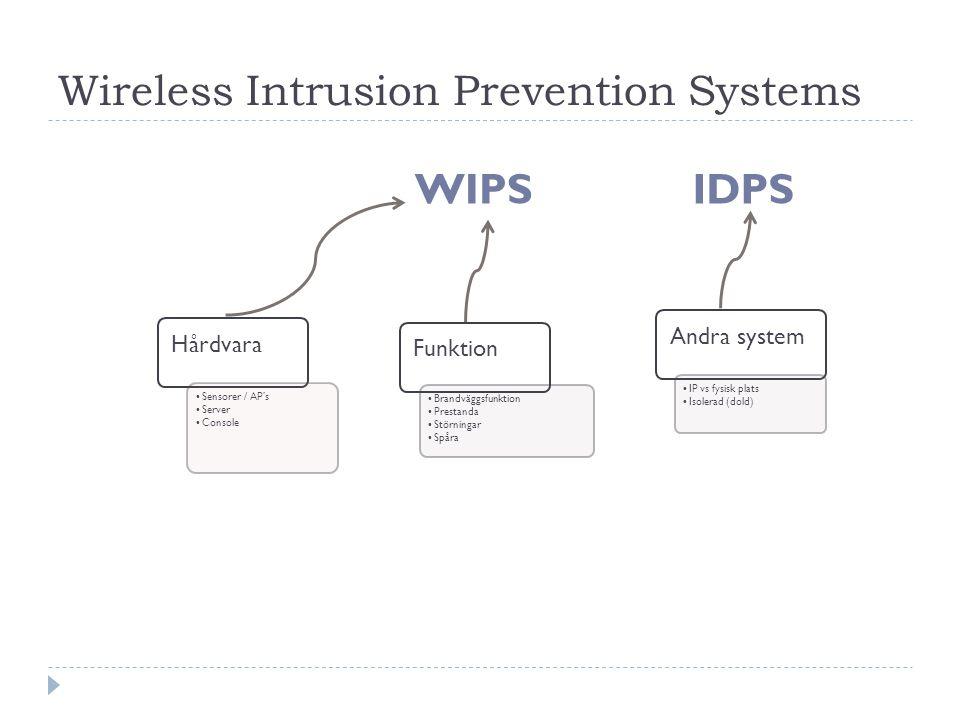 Wireless Intrusion Prevention Systems  Helhetslösning  Cisco 500 000 kr