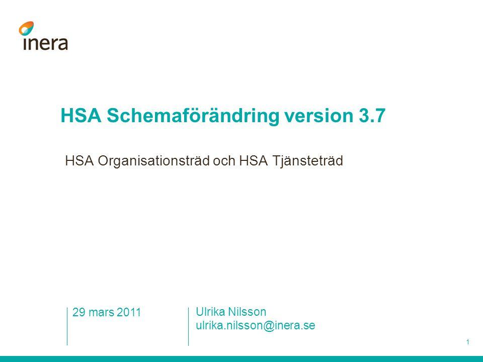 2 Förändringar i schemaversion 3.7 Nya attribut: 1177-kontaktkortslänk, hsaVpwWebPage Tekniska attribut för HSA Admin: HSA användarlösenord, userPassword HSA-id-räknare, hsaIdCounter (tjänsteträdet) HSA-id-prefix, hsaIdPrefix (tjänsteträdet)