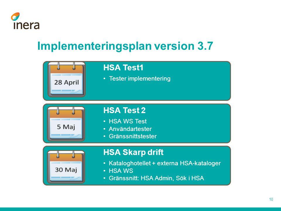 10 Implementeringsplan version 3.7 HSA Test1 Tester implementering HSA Test 2 HSA WS Test Användartester Gränssnittstester HSA Skarp drift Kataloghote