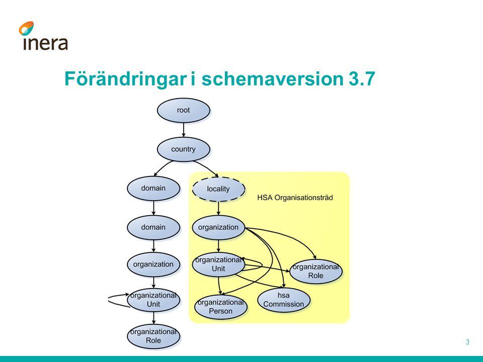 4 Förändringar: HSA innehållsansvarig, hsaDirectoryContact, ska kunna anges på både organisationsnivå och enhetsnivå Godkänd HPT för organisationen , hsaHpt, blir obligatoriskt att ange