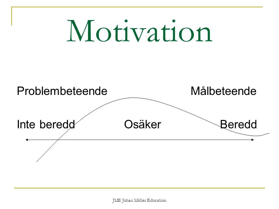 JME Johan Möller Education Motivation Problembeteende Målbeteende Inte beredd Osäker Beredd