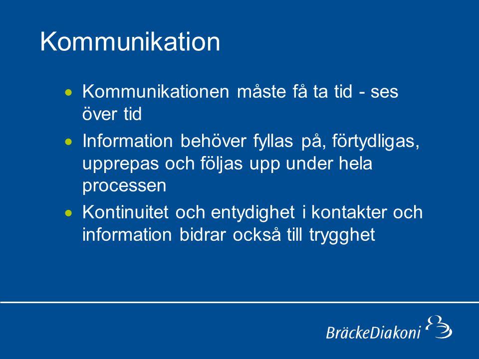 Kommunikation  Kommunikationen måste få ta tid - ses över tid  Information behöver fyllas på, förtydligas, upprepas och följas upp under hela proces