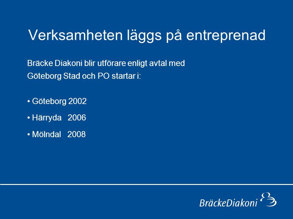 Bräcke Diakoni blir utförare enligt avtal med Göteborg Stad och PO startar i: Göteborg 2002 Härryda 2006 Mölndal 2008 Verksamheten läggs på entreprena