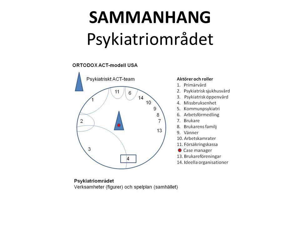 SAMMANHANG Psykiatriområdet