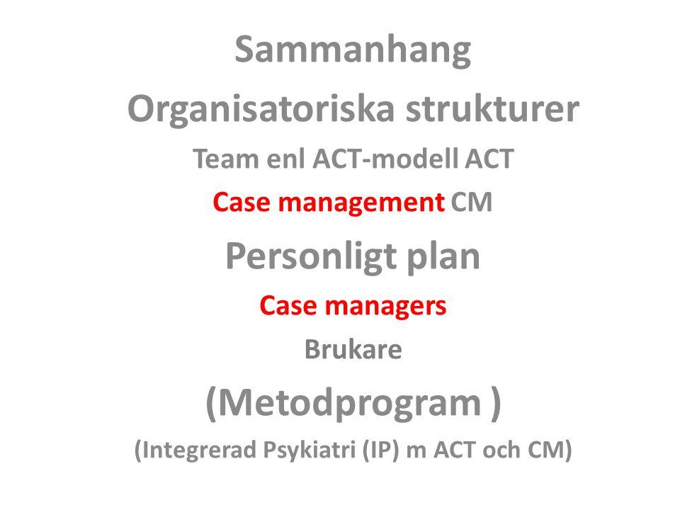 Sammanhang Organisatoriska strukturer Team enl ACT-modell ACT Case management CM Personligt plan Case managers Brukare (Metodprogram ) (Integrerad Psy