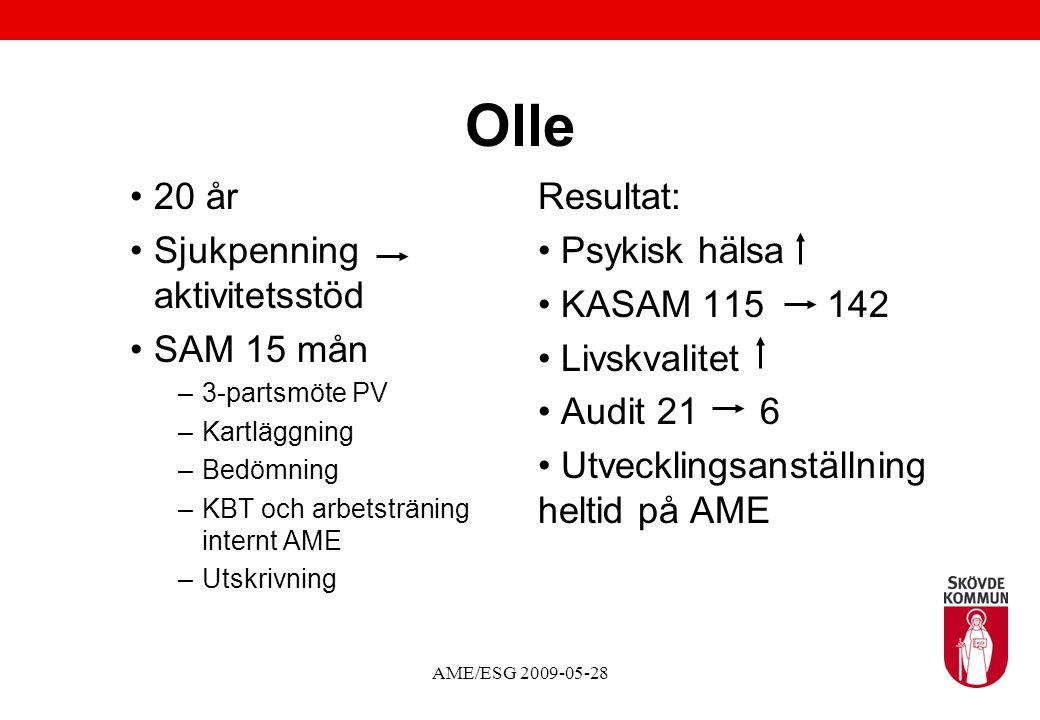 AME/ESG 2009-05-28 Alva 28 år Sjukskriven med för- sörjningsstöd sedan 2003 SAM i 3 månader: –3-partsmöte Soc –Kartläggning –Bedömning –Kontakt VUP –E