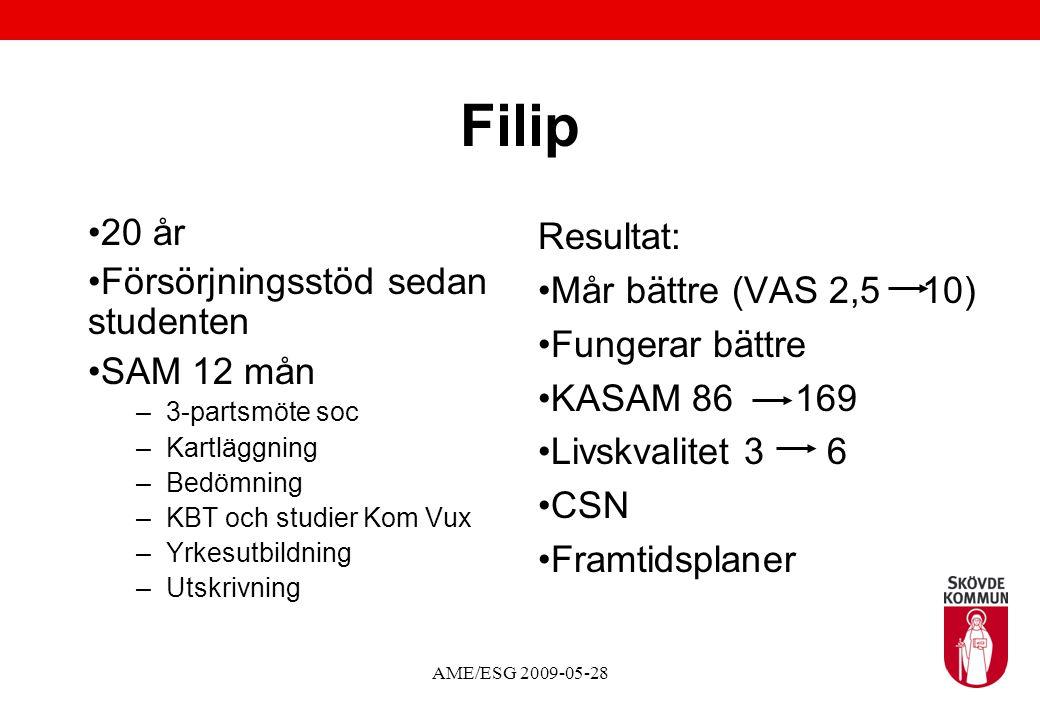 AME/ESG 2009-05-28 Olle 20 år Sjukpenning aktivitetsstöd SAM 15 mån –3-partsmöte PV –Kartläggning –Bedömning –KBT och arbetsträning internt AME –Utskr
