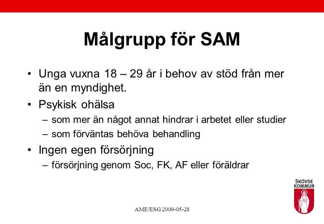 AME/ESG 2009-05-28 Målgrupp för SAM Unga vuxna 18 – 29 år i behov av stöd från mer än en myndighet.
