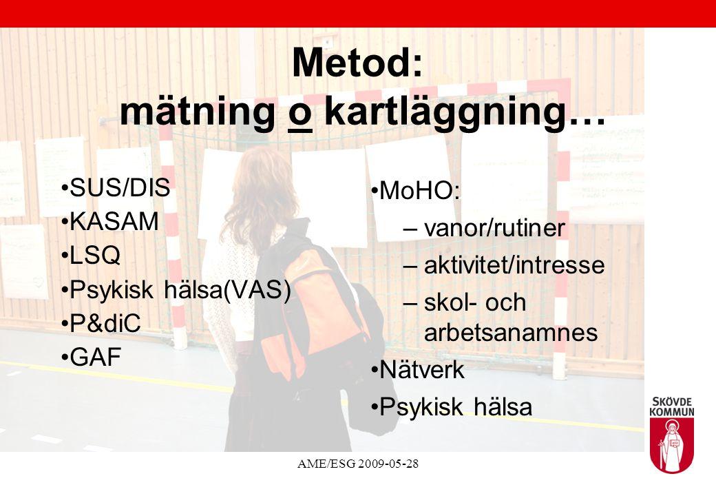 AME/ESG 2009-05-28 Metod: mätning o kartläggning… SUS/DIS KASAM LSQ Psykisk hälsa(VAS) P&diC GAF MoHO: –vanor/rutiner –aktivitet/intresse –skol- och arbetsanamnes Nätverk Psykisk hälsa