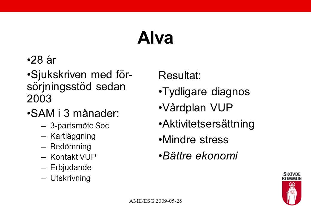 AME/ESG 2009-05-28 TACK! för att ni lyssnat eva.marie.sjoberg@skovde.se
