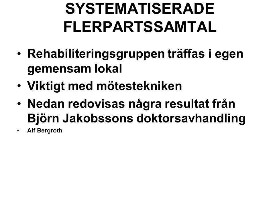 SYSTEMATISERADE FLERPARTSSAMTAL Rehabiliteringsgruppen träffas i egen gemensam lokal Viktigt med mötestekniken Nedan redovisas några resultat från Björn Jakobssons doktorsavhandling Alf Bergroth