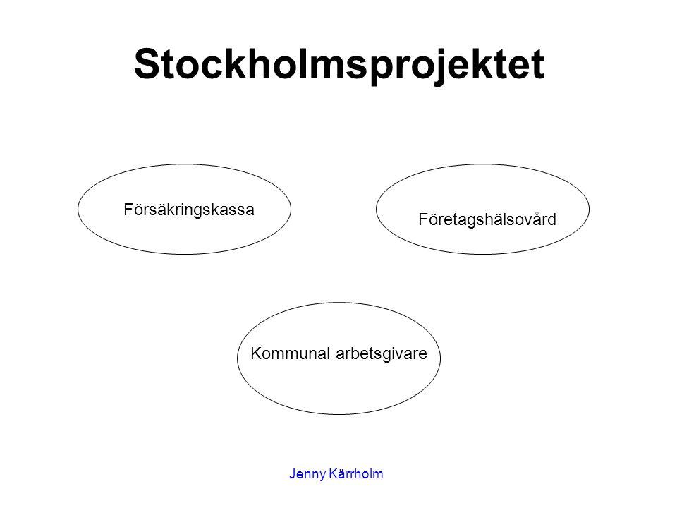 Stockholmsprojektet Försäkringskassa Kommunal arbetsgivare Företagshälsovård Jenny Kärrholm