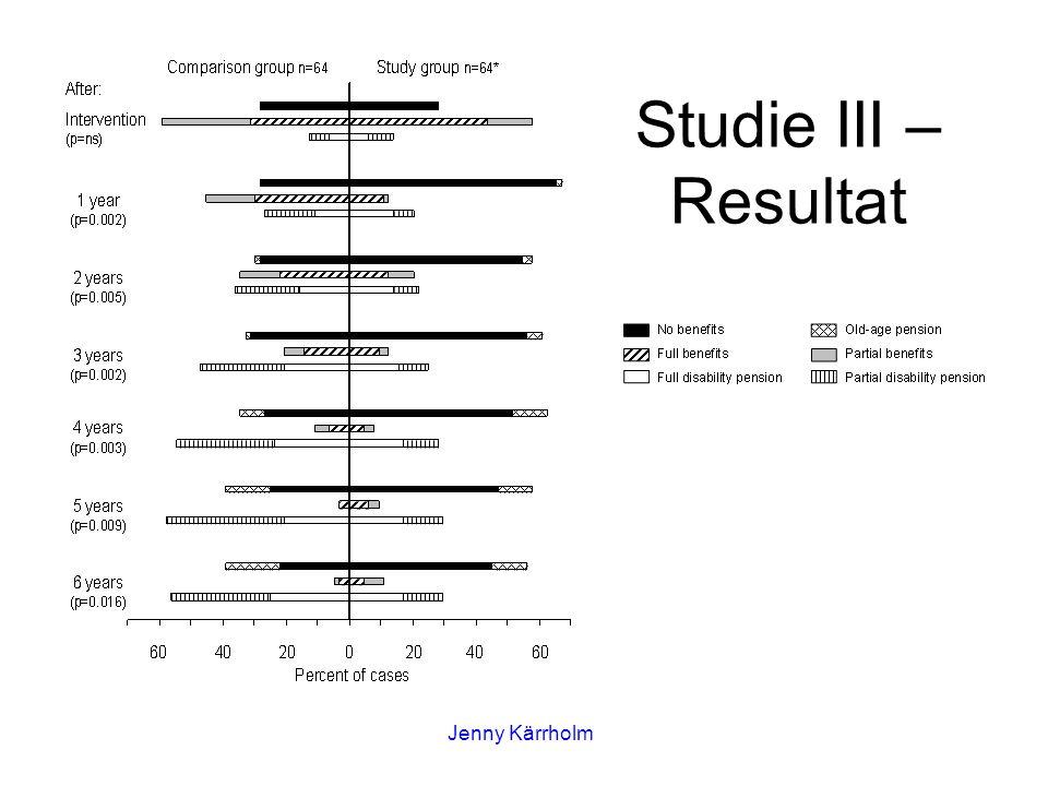 Studie III – Resultat Jenny Kärrholm