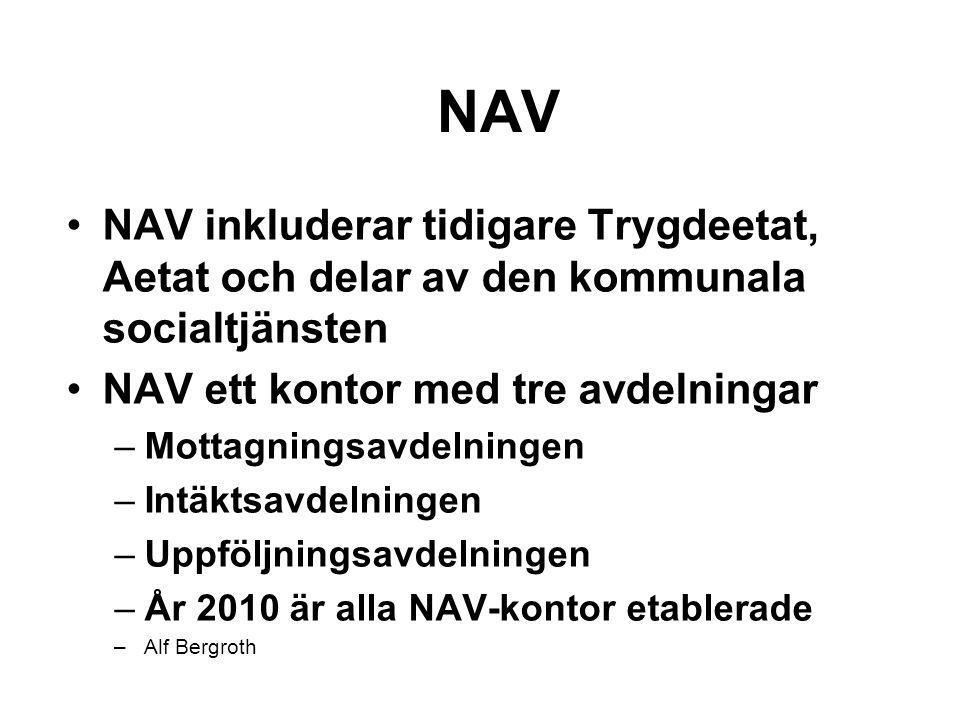 NAV NAV inkluderar tidigare Trygdeetat, Aetat och delar av den kommunala socialtjänsten NAV ett kontor med tre avdelningar –Mottagningsavdelningen –Intäktsavdelningen –Uppföljningsavdelningen –År 2010 är alla NAV-kontor etablerade –Alf Bergroth
