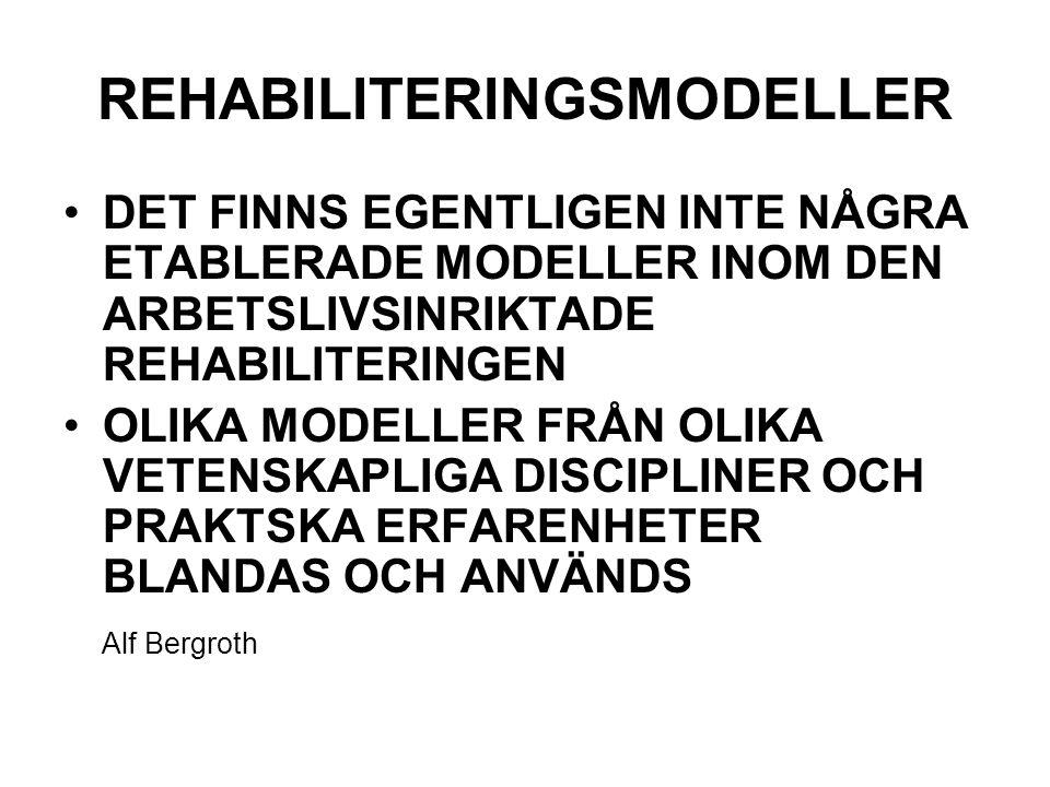 REHABILITERINGSMODELLER DET FINNS EGENTLIGEN INTE NÅGRA ETABLERADE MODELLER INOM DEN ARBETSLIVSINRIKTADE REHABILITERINGEN OLIKA MODELLER FRÅN OLIKA VETENSKAPLIGA DISCIPLINER OCH PRAKTSKA ERFARENHETER BLANDAS OCH ANVÄNDS Alf Bergroth