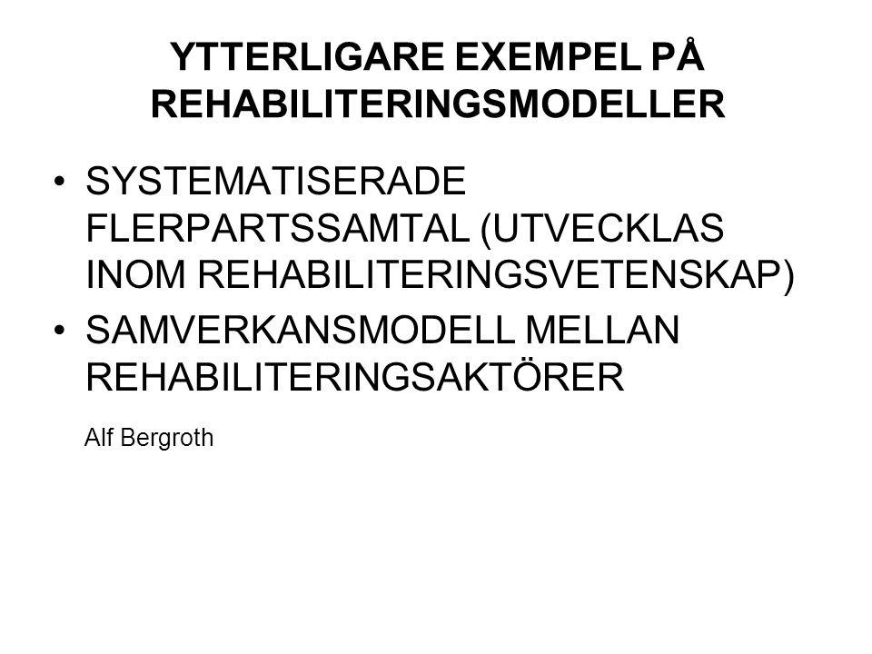 YTTERLIGARE EXEMPEL PÅ REHABILITERINGSMODELLER SYSTEMATISERADE FLERPARTSSAMTAL (UTVECKLAS INOM REHABILITERINGSVETENSKAP) SAMVERKANSMODELL MELLAN REHABILITERINGSAKTÖRER Alf Bergroth
