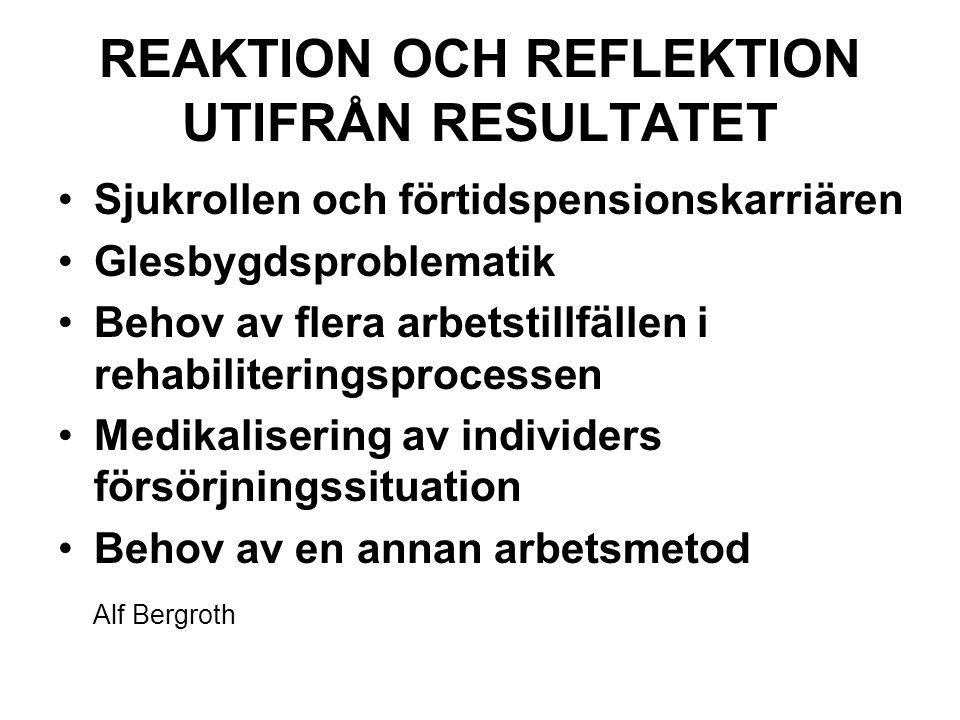REAKTION OCH REFLEKTION UTIFRÅN RESULTATET Sjukrollen och förtidspensionskarriären Glesbygdsproblematik Behov av flera arbetstillfällen i rehabiliteringsprocessen Medikalisering av individers försörjningssituation Behov av en annan arbetsmetod Alf Bergroth