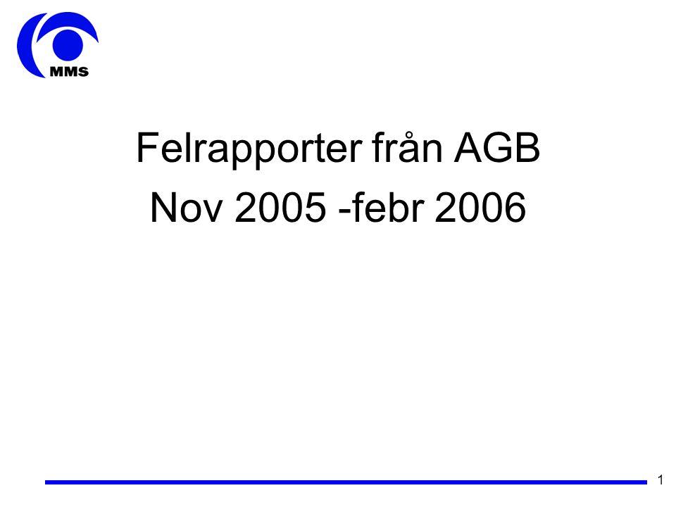 1 Felrapporter från AGB Nov 2005 -febr 2006