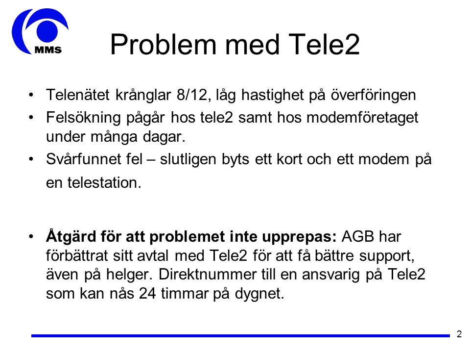 2 Problem med Tele2 Telenätet krånglar 8/12, låg hastighet på överföringen Felsökning pågår hos tele2 samt hos modemföretaget under många dagar.