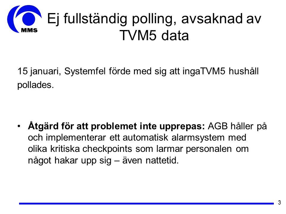 3 Ej fullständig polling, avsaknad av TVM5 data 15 januari, Systemfel förde med sig att ingaTVM5 hushåll pollades.