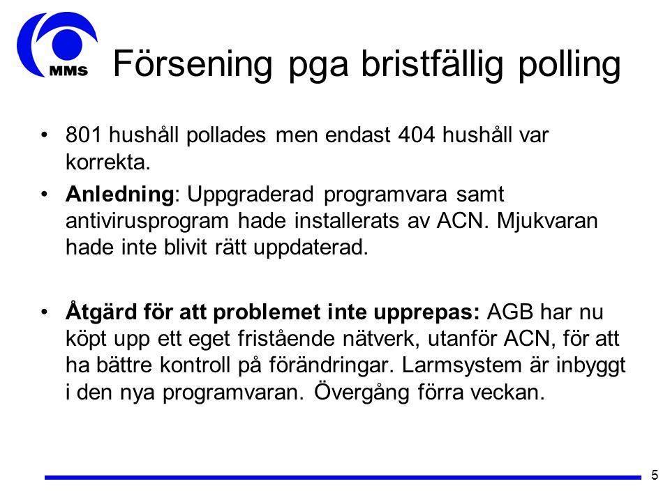 5 Försening pga bristfällig polling 801 hushåll pollades men endast 404 hushåll var korrekta.