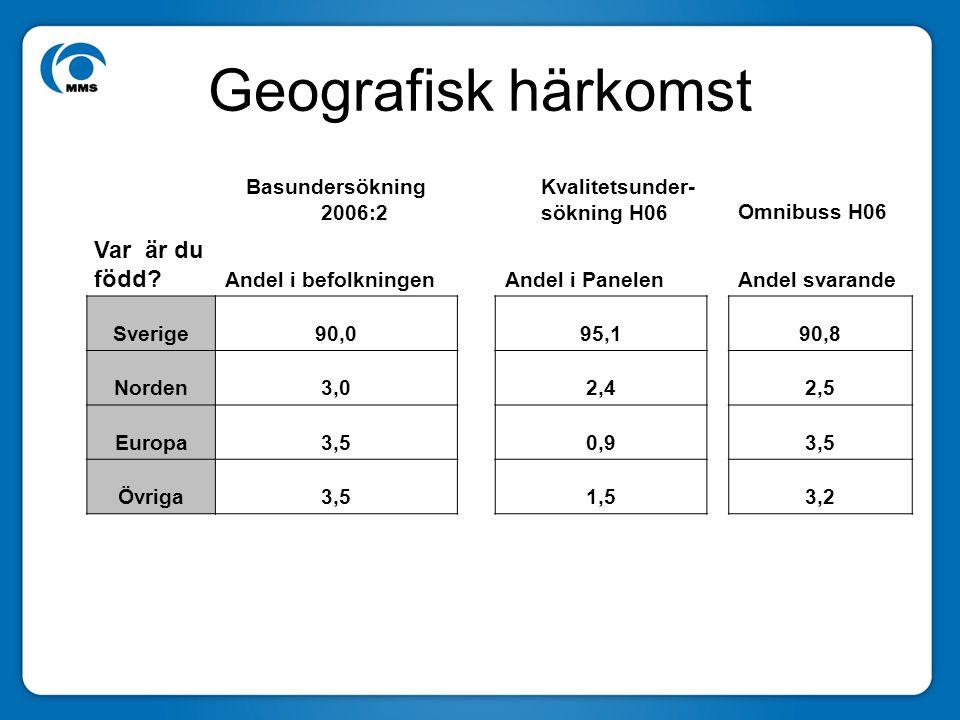 Geografisk härkomst Basundersökning 2006:2 Kvalitetsunder- sökning H06Omnibuss H06 Var är du född? Andel i befolkningenAndel i PanelenAndel svarande S