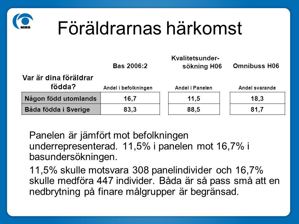 Föräldrarnas härkomst Bas 2006:2 Kvalitetsunder- sökning H06Omnibuss H06 Var är dina föräldrar födda? Andel i befolkningenAndel i PanelenAndel svarand