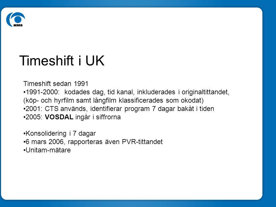 Ny rekryteringsmatris Föreslagen Rekryteringsmatris Timeshift i UK Timeshift sedan 1991 1991-2000: kodades dag, tid kanal, inkluderades i originaltittandet, (köp- och hyrfilm samt långfilm klassificerades som okodat) 2001: CTS används, identifierar program 7 dagar bakåt i tiden 2005: VOSDAL ingår i siffrorna Konsolidering i 7 dagar 6 mars 2006, rapporteras även PVR-tittandet Unitam-mätare