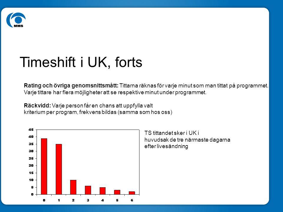 Ny rekryteringsmatris Föreslagen Rekryteringsmatris Timeshift i UK, forts Rating och övriga genomsnittsmått: Tittarna räknas för varje minut som man tittat på programmet.