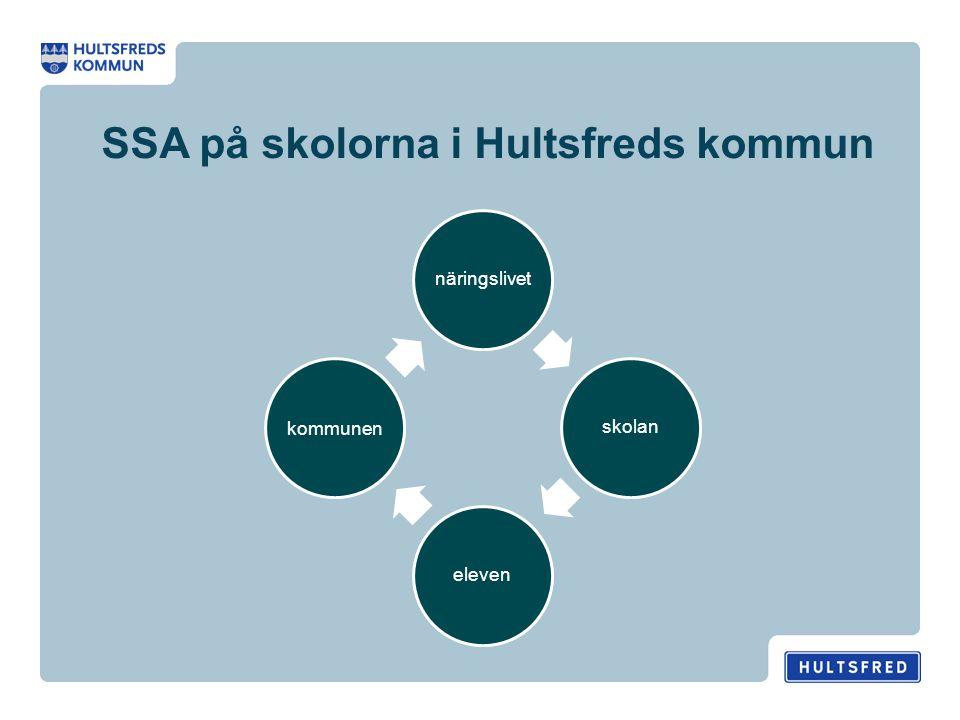 SSA på skolorna i Hultsfreds kommun näringslivetskolaneleven kommunen