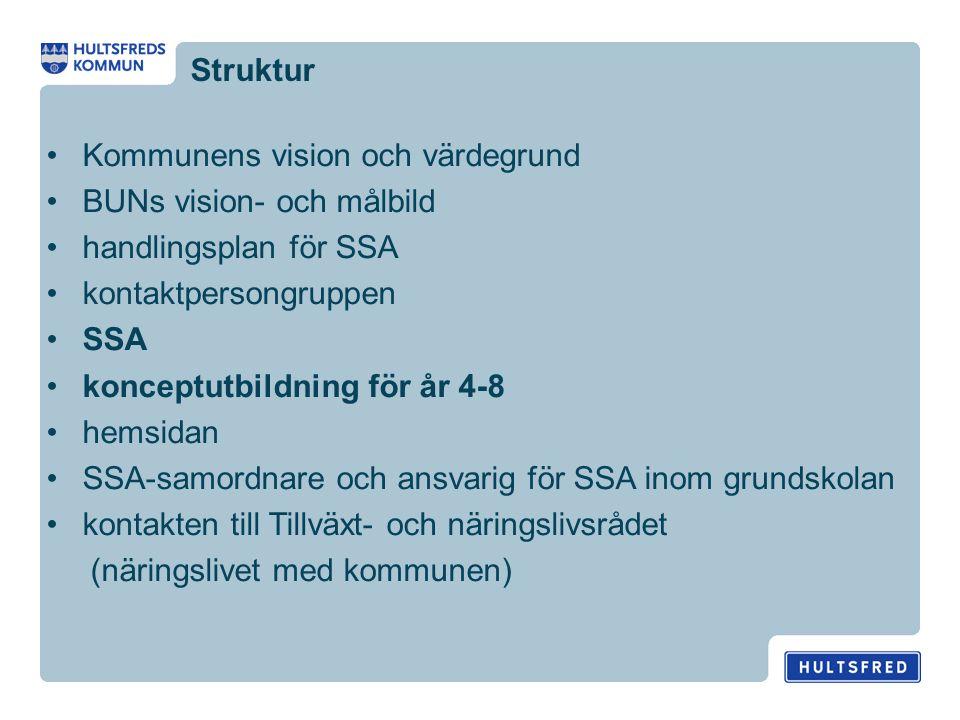 Struktur Kommunens vision och värdegrund BUNs vision- och målbild handlingsplan för SSA kontaktpersongruppen SSA konceptutbildning för år 4-8 hemsidan SSA-samordnare och ansvarig för SSA inom grundskolan kontakten till Tillväxt- och näringslivsrådet (näringslivet med kommunen)