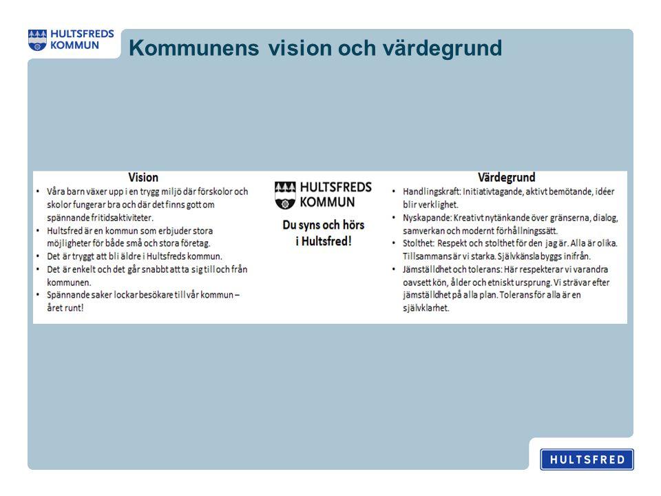 Kommunens vision och värdegrund