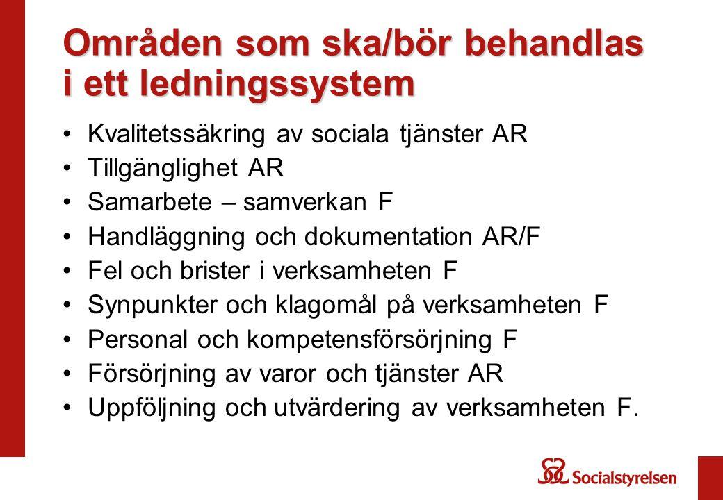 Områden som ska/bör behandlas i ett ledningssystem Kvalitetssäkring av sociala tjänster AR Tillgänglighet AR Samarbete – samverkan F Handläggning och