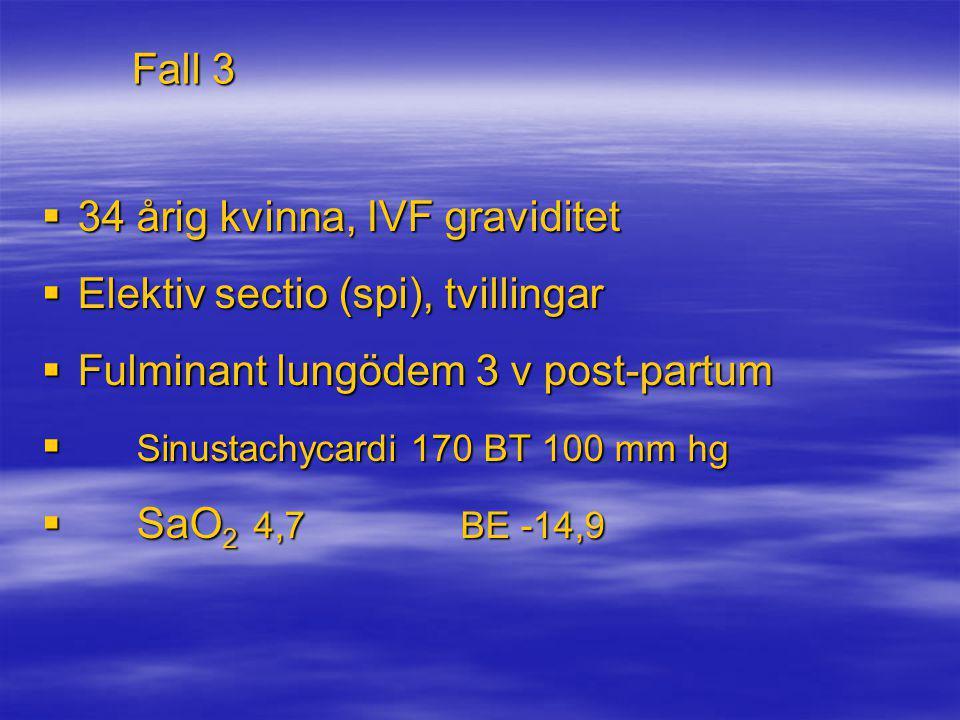 Fall 3  34 årig kvinna, IVF graviditet  Elektiv sectio (spi), tvillingar  Fulminant lungödem 3 v post-partum  Sinustachycardi 170 BT 100 mm hg  S