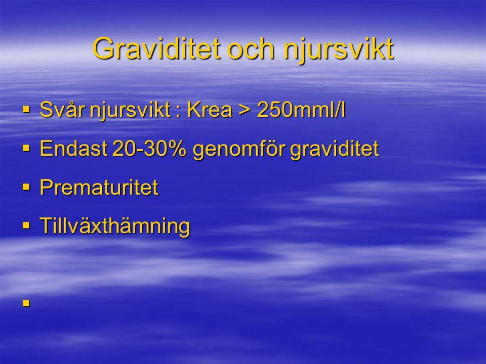 Graviditet och njursvikt  Svår njursvikt : Krea > 250mml/l  Endast 20-30% genomför graviditet  Prematuritet  Tillväxthämning 