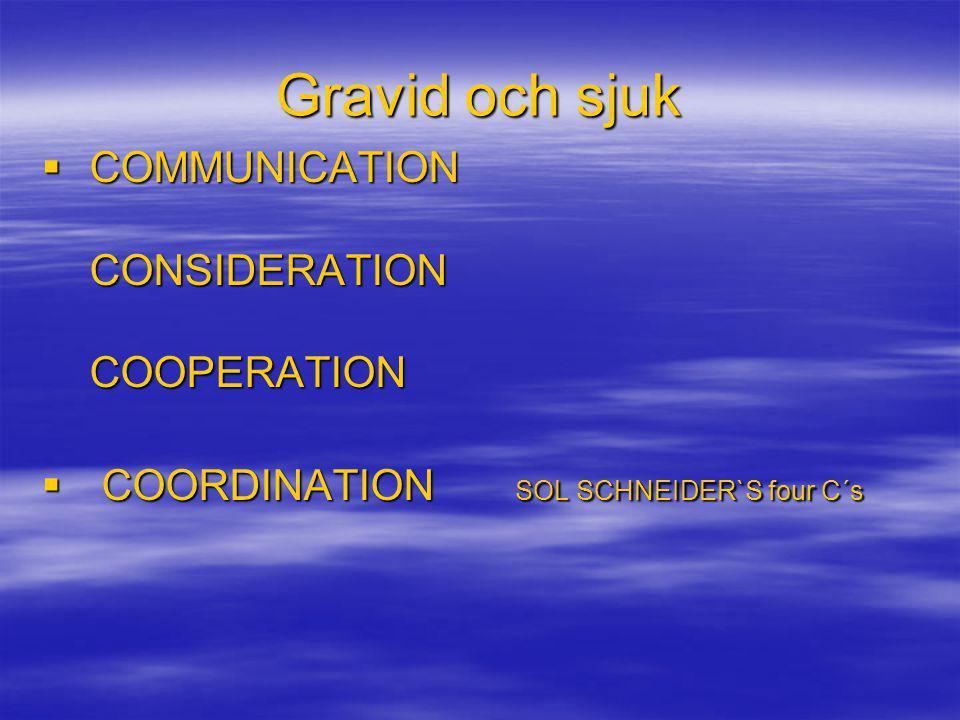 Gravid och sjuk  COMMUNICATION CONSIDERATION COOPERATION  COORDINATION SOL SCHNEIDER`S four C´s
