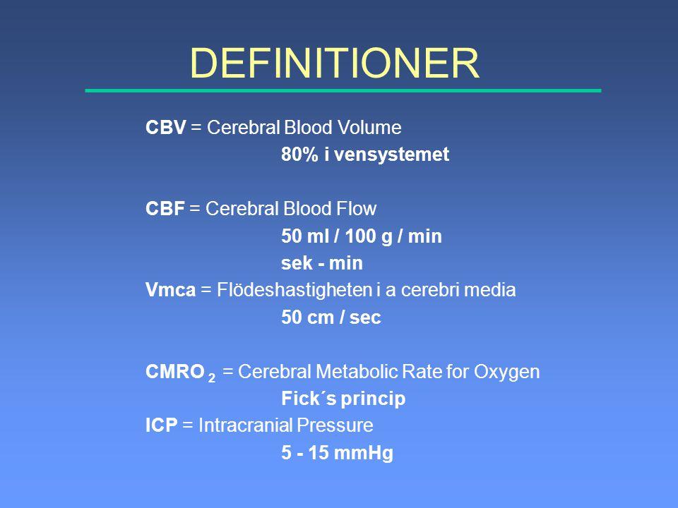 Halogenerade inhalationsmedel-autoregulation